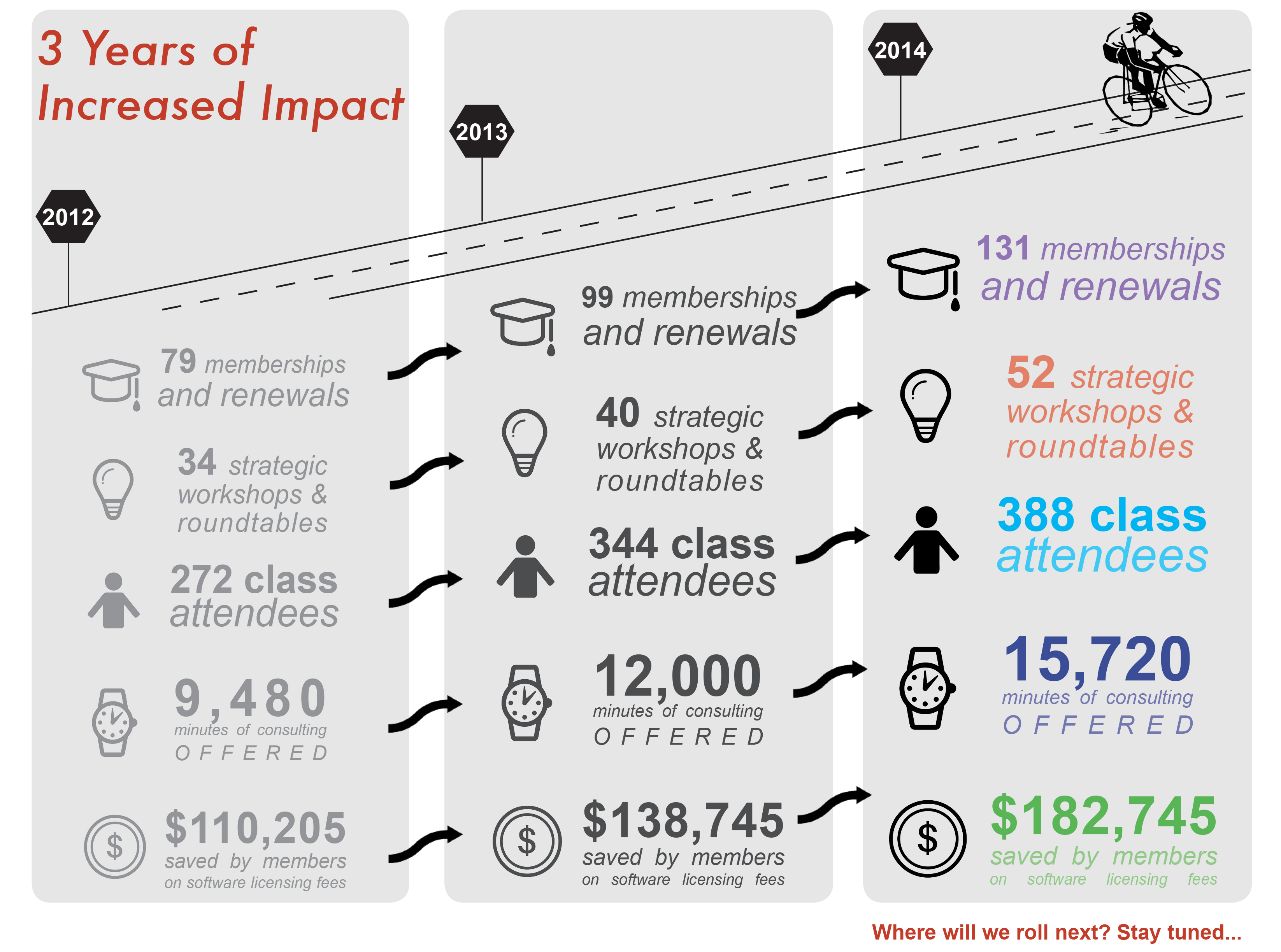 Spokes-2014-Annual-Report-page2